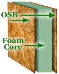 illustration of a structural insulated panel