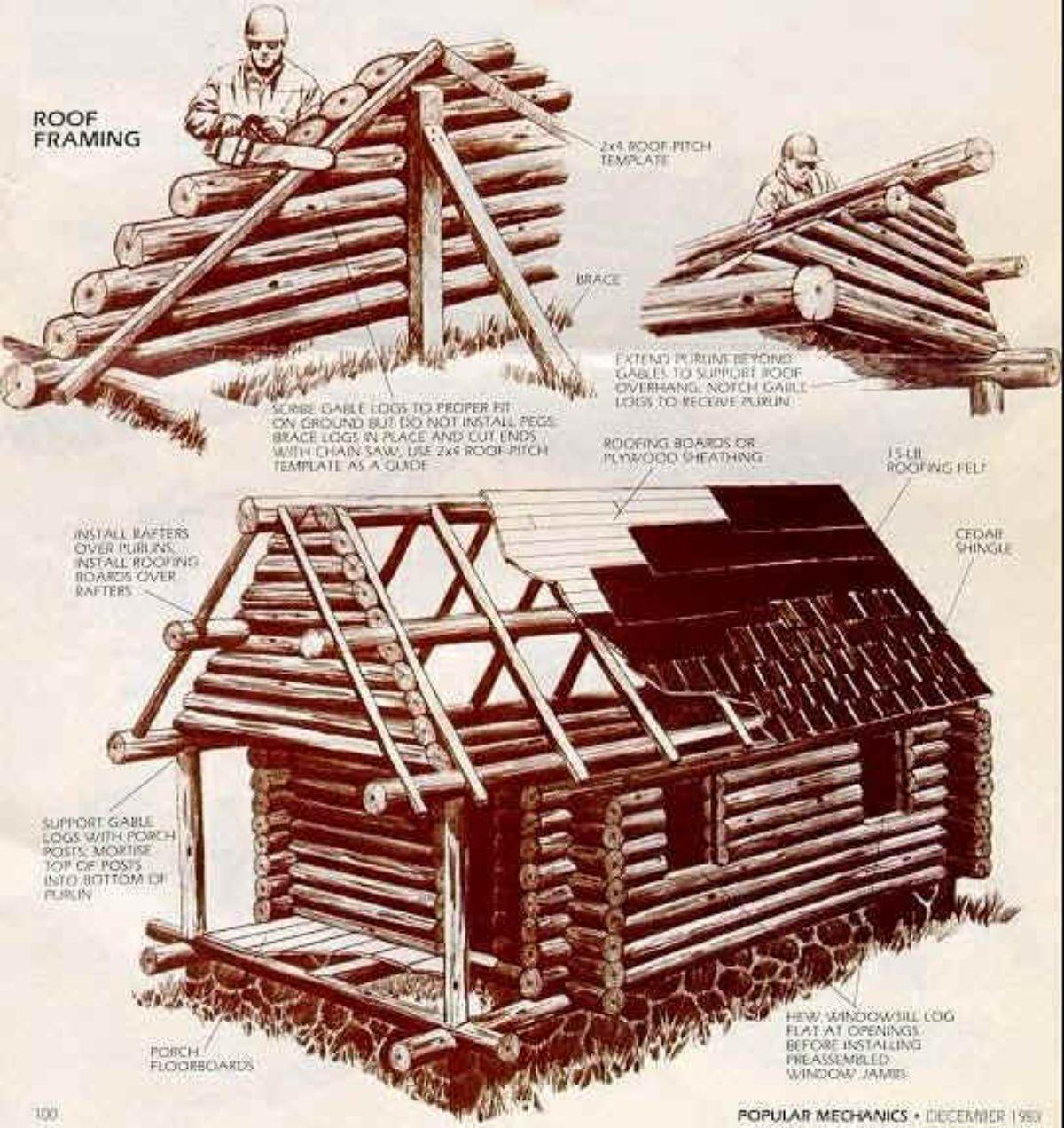Making of log roof