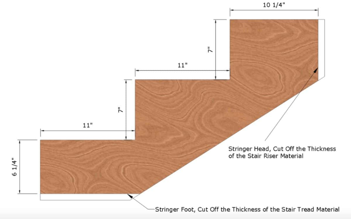 Building log stairs design
