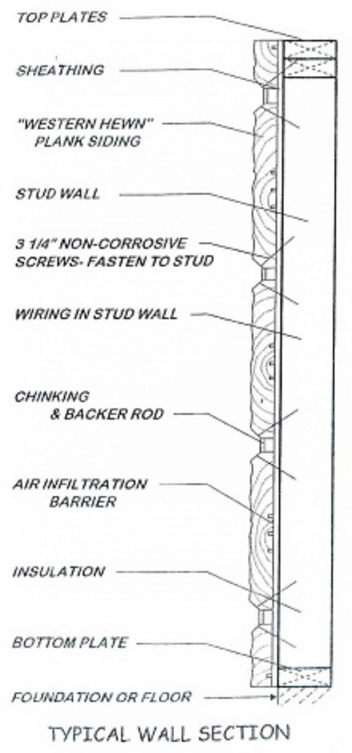 illustration of corners of wall siding